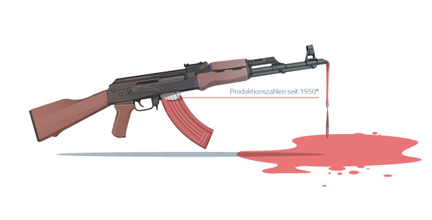 AK47_2
