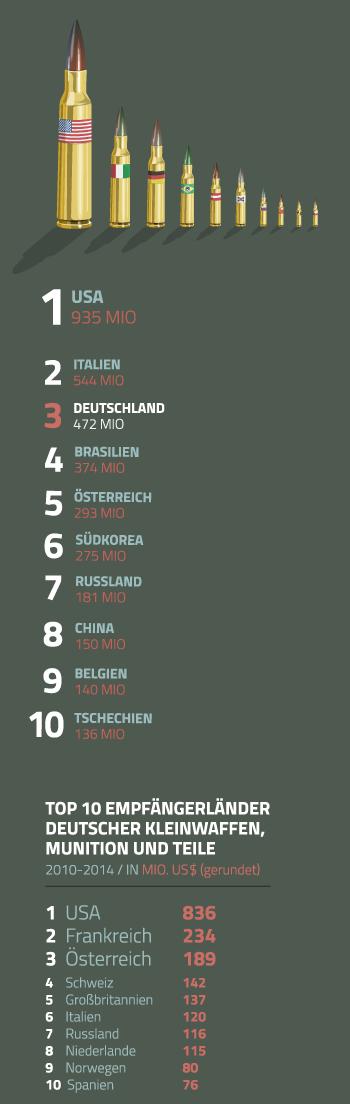 Top10_kleine_mobile