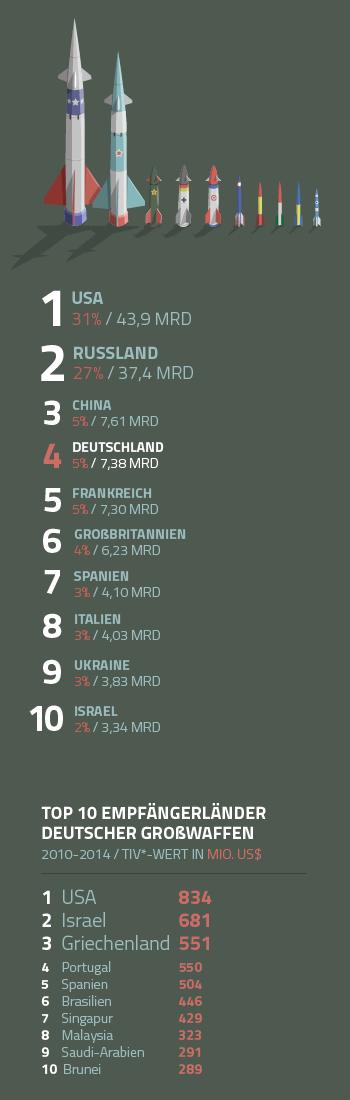 Top10_schwer_mobile